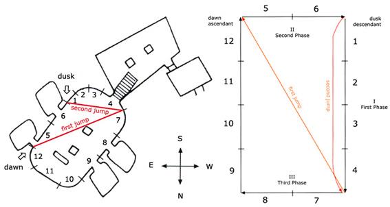 Tuthmosis Iii Drawing of Tuthmosis Iii