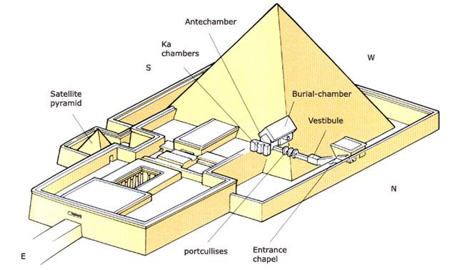 descriptive essay writer website usa inspector calls essay help ancient ian burial customs essay importance of ancient ian civilization essay